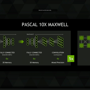 nvidia pascal methode refresh