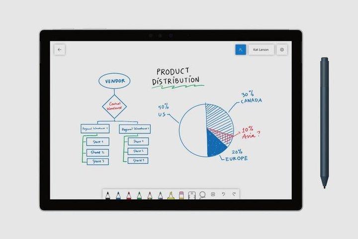 Whiteboard : la nouvelle application de Microsoft pour travailler à plusieurs