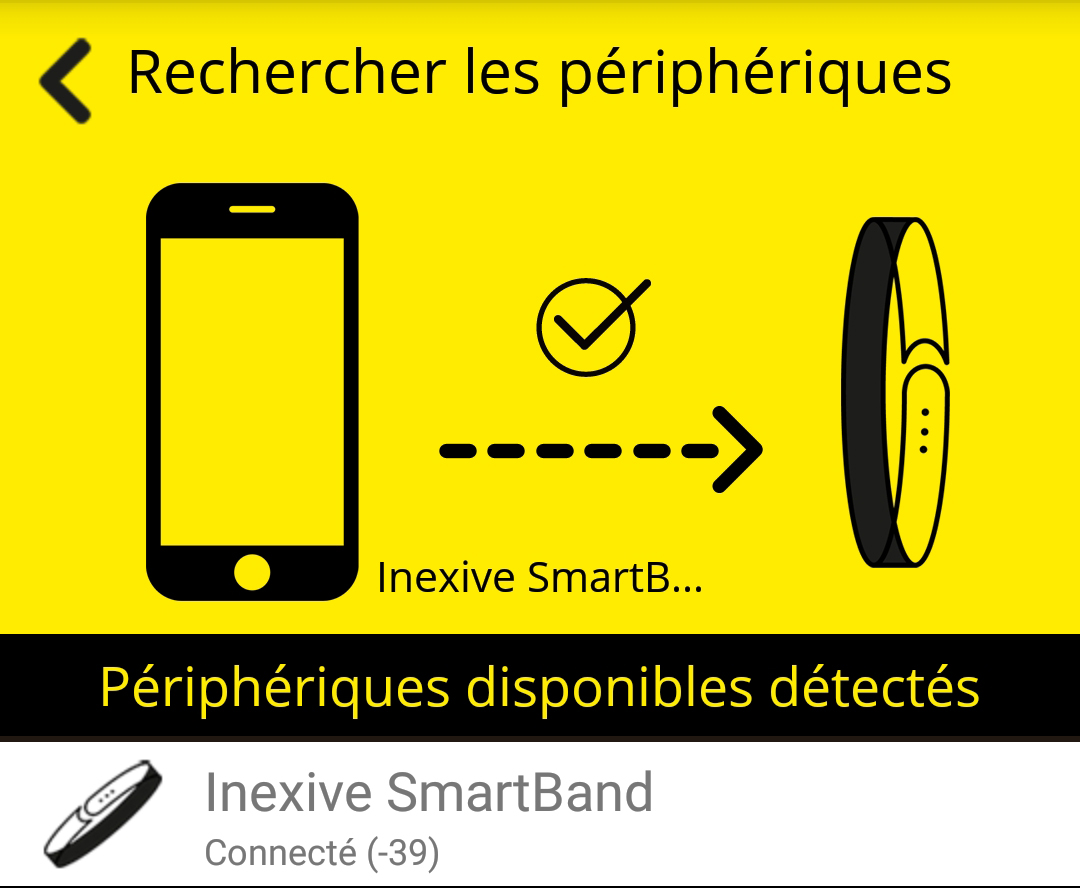 Inexive smartband