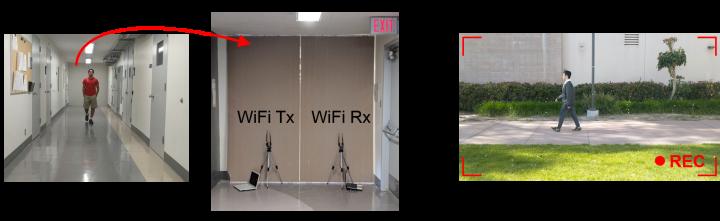 Exp1 Detection Wi-Fi