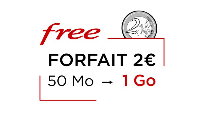 Free offre 1 Go de données à ses abonnés mobiles 2€