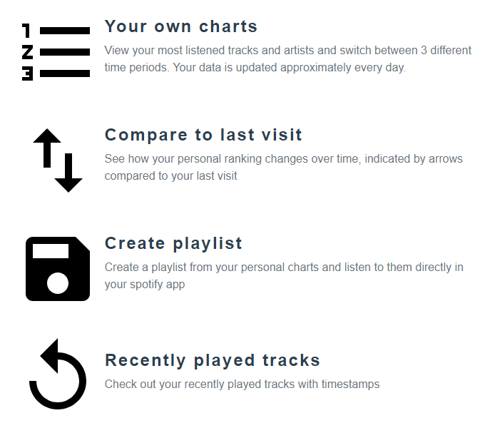statistiques spotify